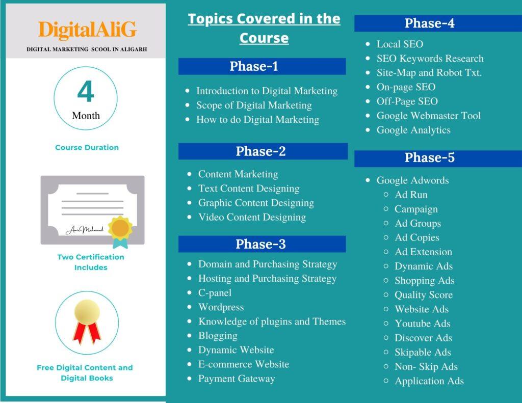 DigitalAlig Course Curriculum